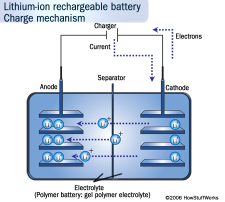 lithium_ion_battery_4
