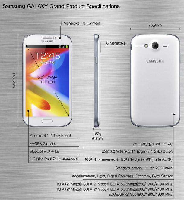 Samsung Galaxy S4 vs Galaxy S3 – Design
