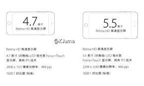 iPhone: โผล่สเปค iPhone 6s, iPhone 6s Plus หน้าจอละเอียดขึ้น, อัพเกรด 2GB RAM!
