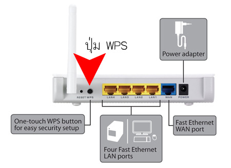Review : หมดปัญหาห้องอับสัญญาณ Wifi ด้วย ZyXEL Wireless WRE