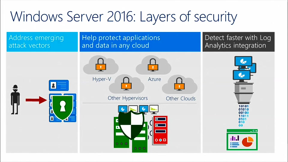 Windows Server 2016 Security